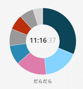 %e3%81%9f%e3%82%99%e3%82%89%e3%81%9f%e3%82%99%e3%82%89
