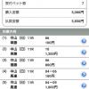 競馬【G2】朝日杯セントライト記念はなんとか117%