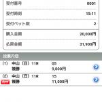 競馬【G1】スプリンダーズステークスは159.5%回収!