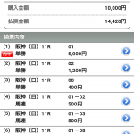 競馬【G2】セントウルステークスで144.2%の回収で少し寂しい