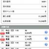 競馬【G2】産経賞オールカマーも171.8%の手堅い勝利